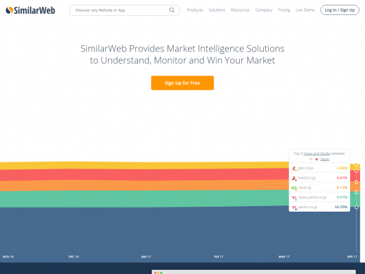 FireShot Capture 1604 - SimilarWeb - Digital Market Intelligence & We_ - https___www.similarweb.com_